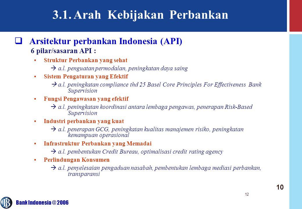 3.1. Arah Kebijakan Perbankan