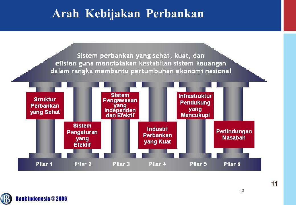 Arah Kebijakan Perbankan