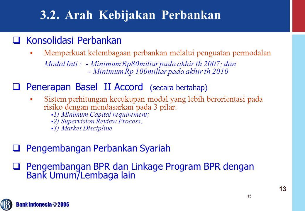 3.2. Arah Kebijakan Perbankan