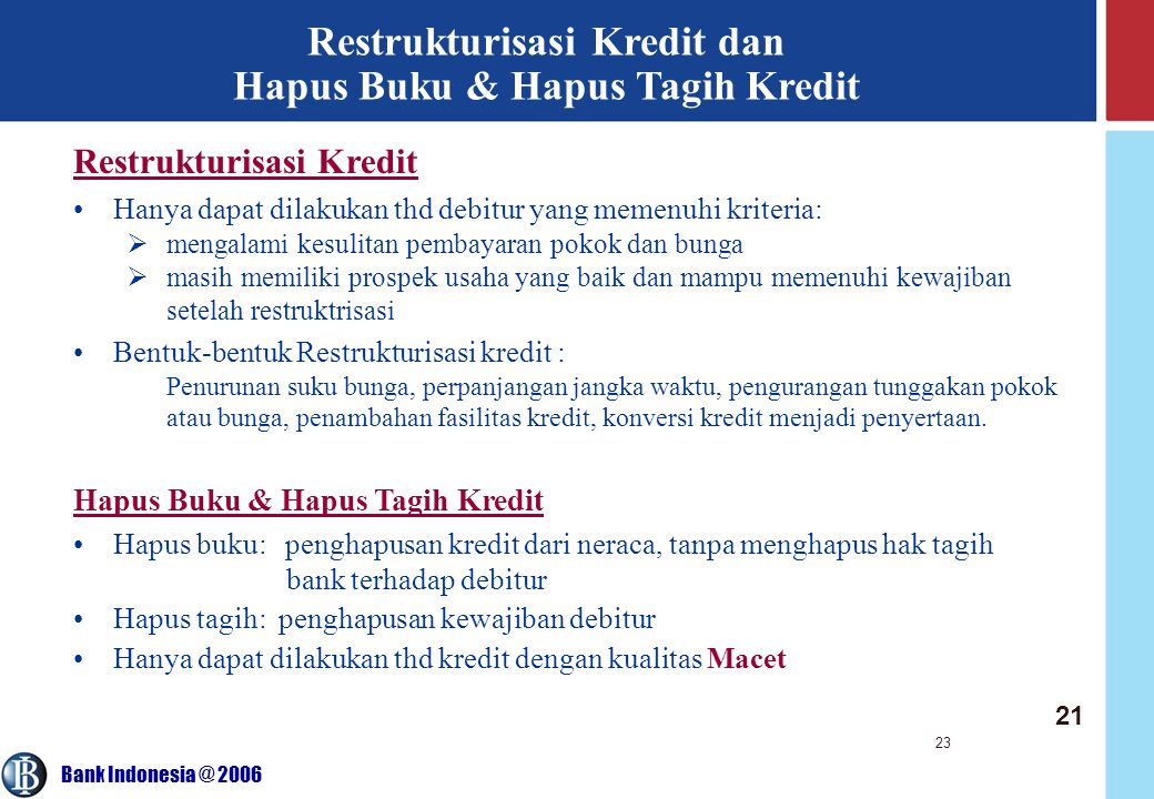 Restrukturisasi Kredit dan Hapus Buku & Hapus Tagih Kredit