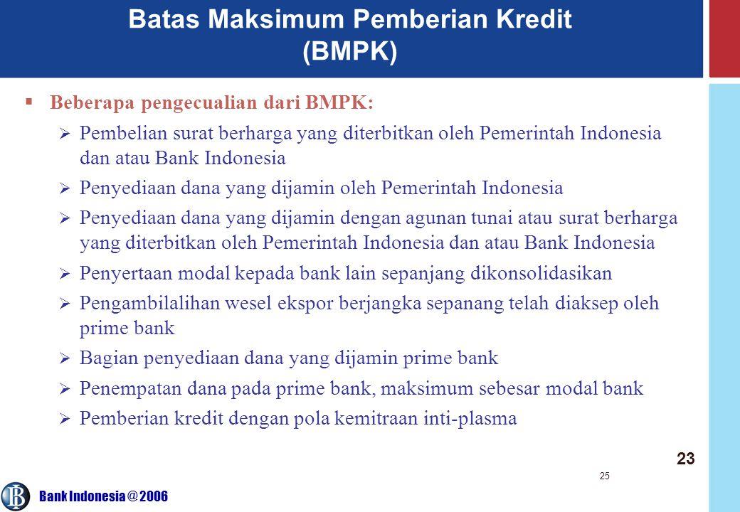 Batas Maksimum Pemberian Kredit (BMPK)