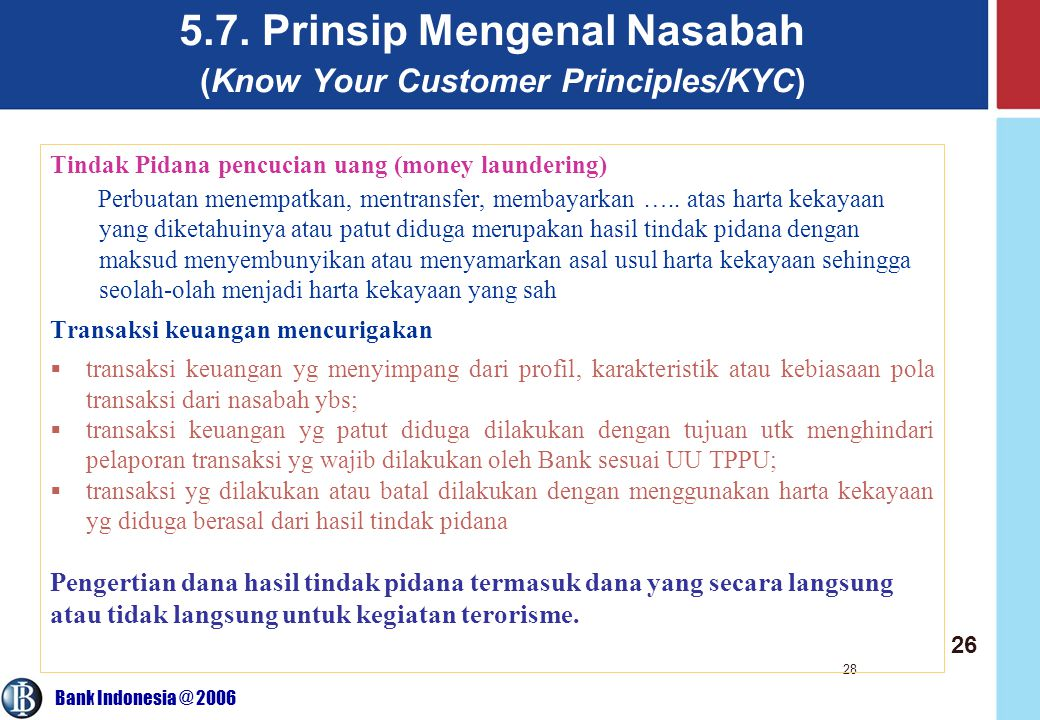 5.7. Prinsip Mengenal Nasabah (Know Your Customer Principles/KYC)
