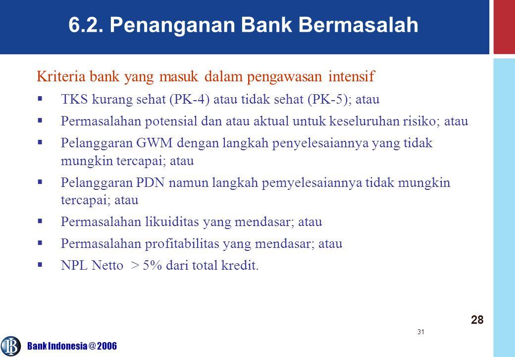 6.2. Penanganan Bank Bermasalah