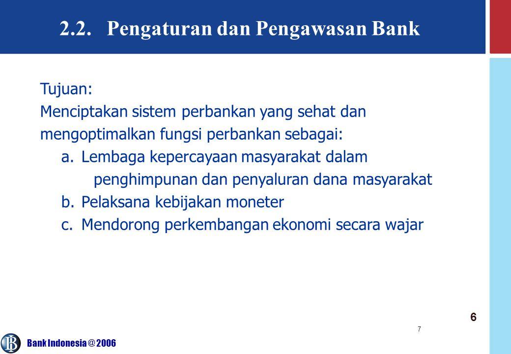 2.2. Pengaturan dan Pengawasan Bank