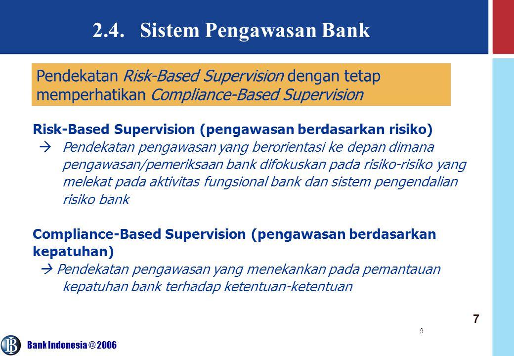 2.4. Sistem Pengawasan Bank