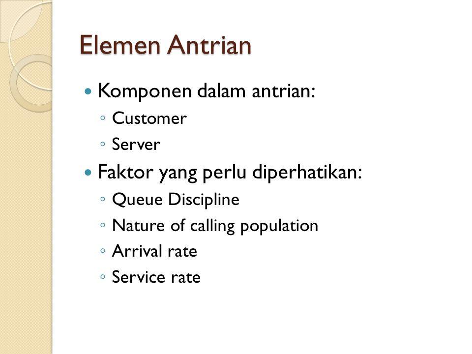 Elemen Antrian Komponen dalam antrian: Faktor yang perlu diperhatikan: