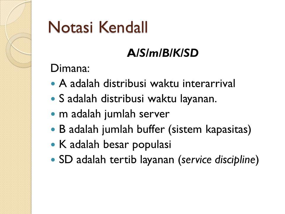 Notasi Kendall A/S/m/B/K/SD Dimana: