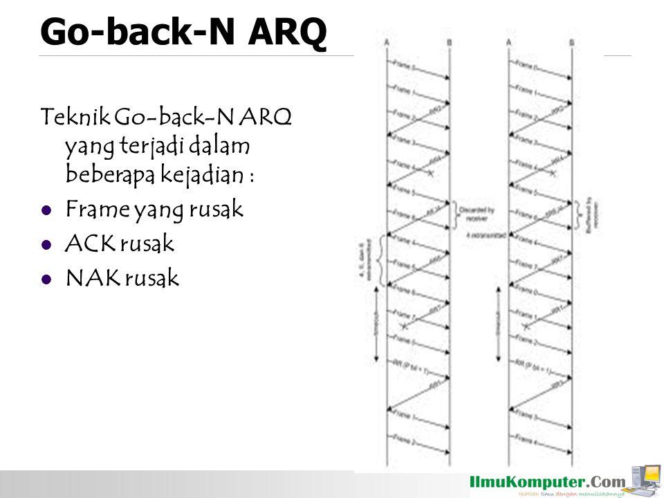 Go-back-N ARQ Teknik Go-back-N ARQ yang terjadi dalam beberapa kejadian : Frame yang rusak. ACK rusak.