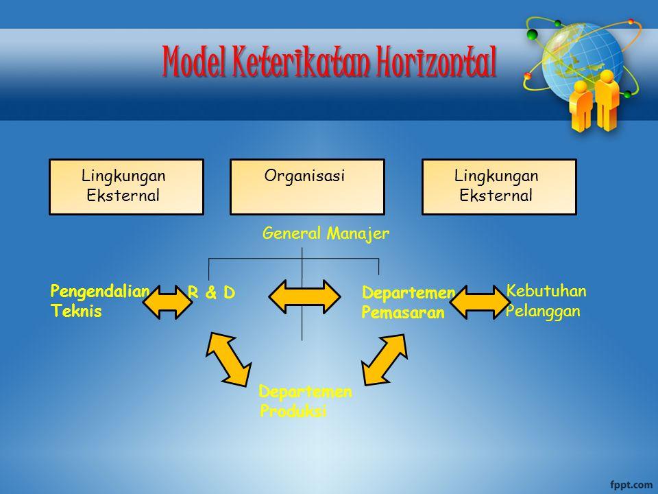 Model Keterikatan Horizontal