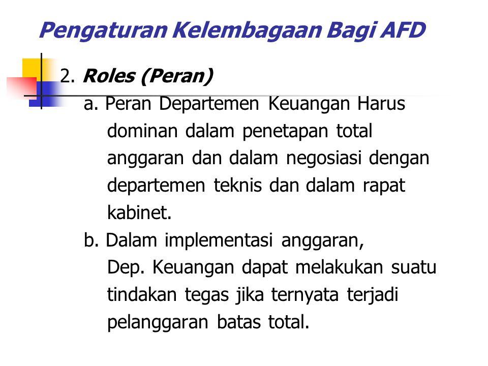 Pengaturan Kelembagaan Bagi AFD