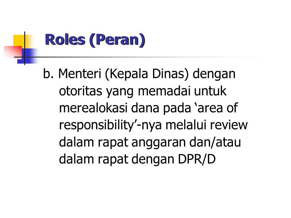 Roles (Peran) b. Menteri (Kepala Dinas) dengan