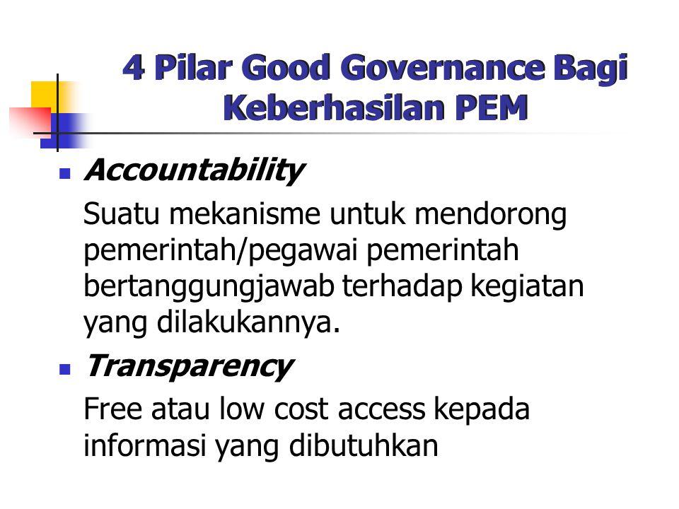 4 Pilar Good Governance Bagi Keberhasilan PEM