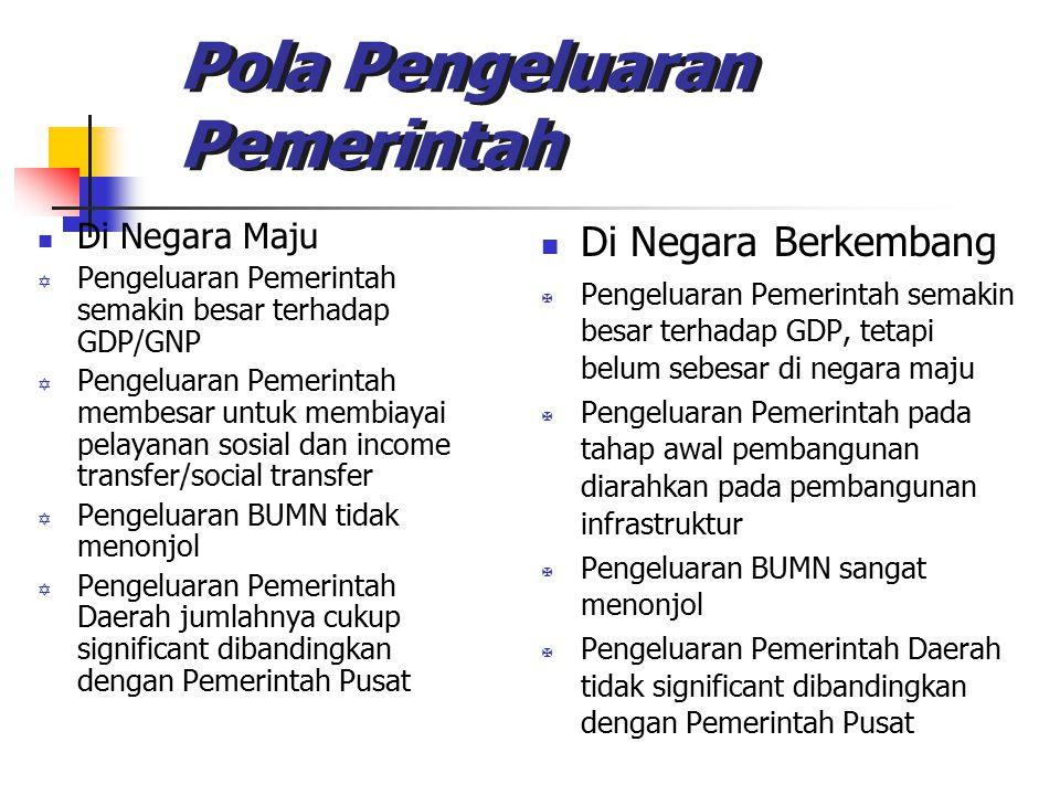 Pola Pengeluaran Pemerintah