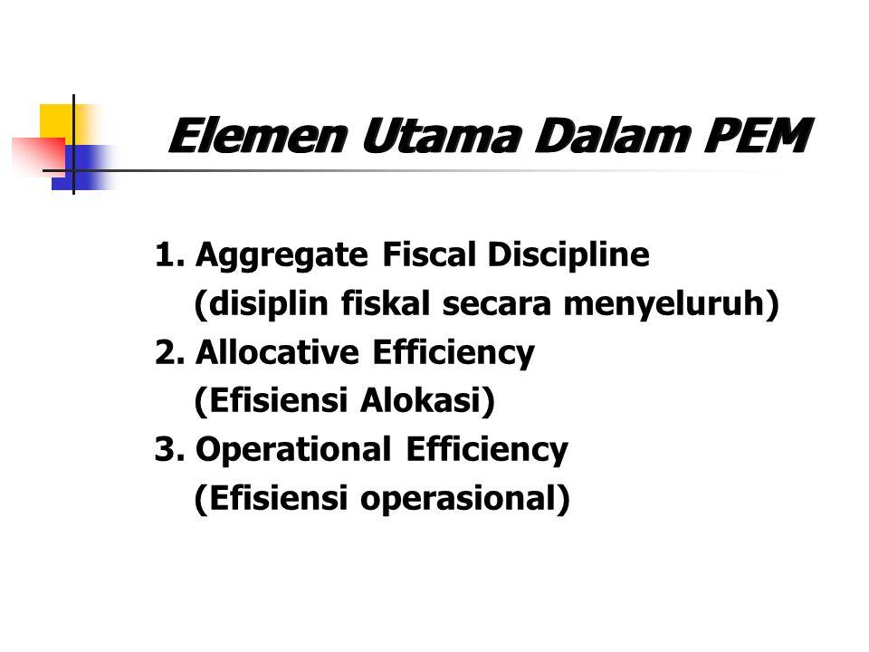 Elemen Utama Dalam PEM 1. Aggregate Fiscal Discipline