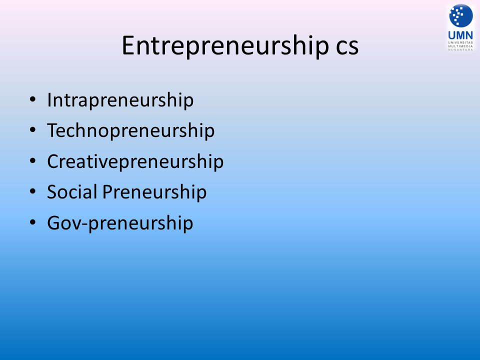 Entrepreneurship cs Intrapreneurship Technopreneurship