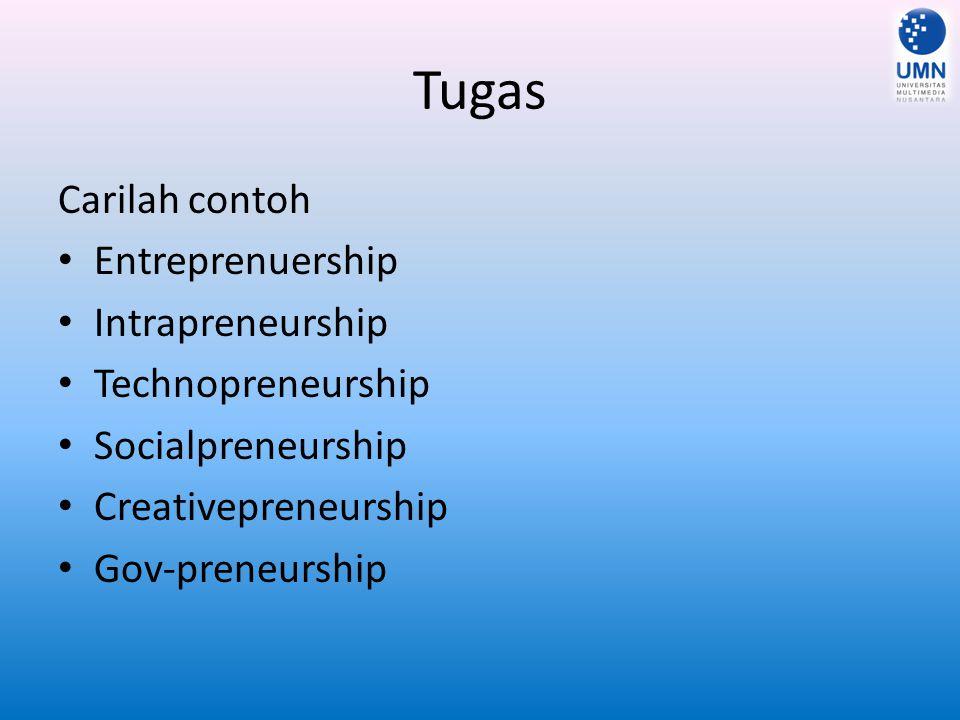 Tugas Carilah contoh Entreprenuership Intrapreneurship