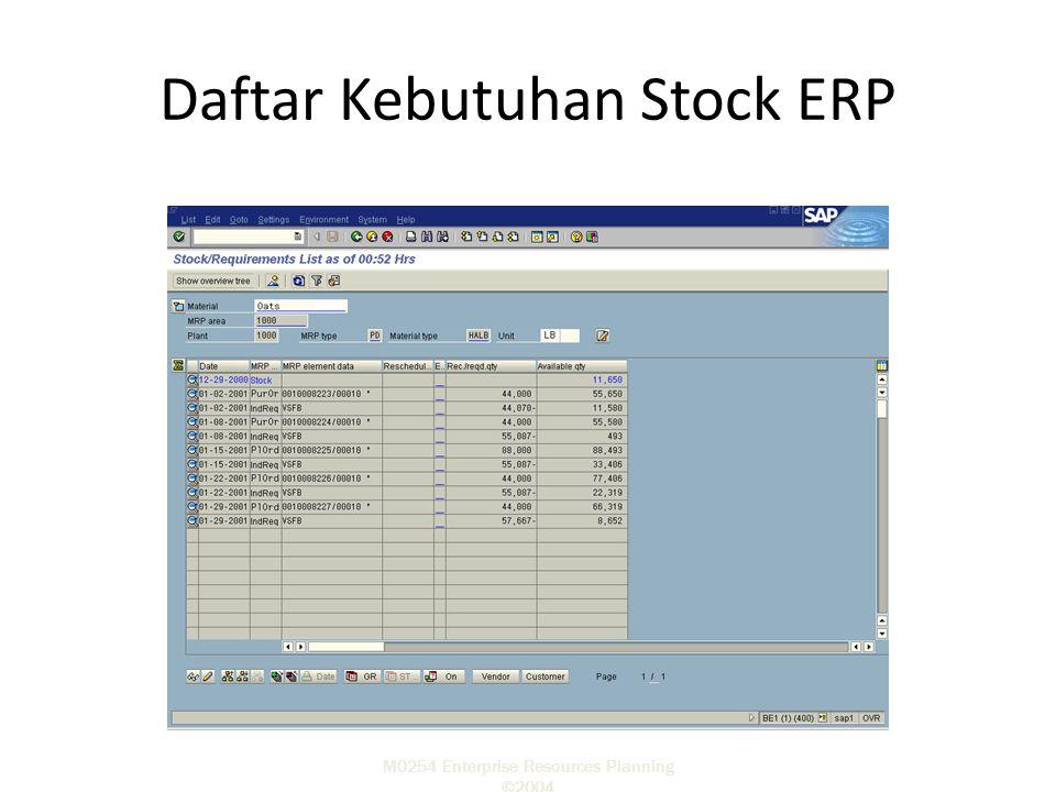 Daftar Kebutuhan Stock ERP