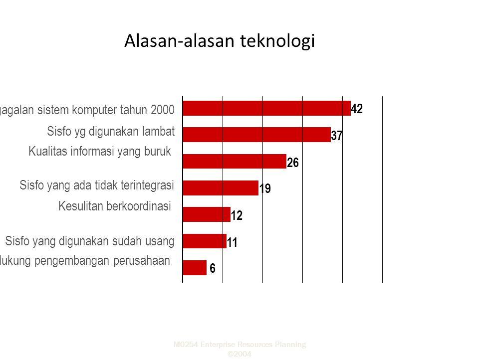 Alasan-alasan teknologi