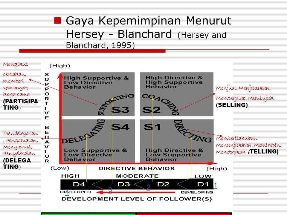 Gaya Kepemimpinan Menurut Hersey - Blanchard (Hersey and Blanchard, 1995)