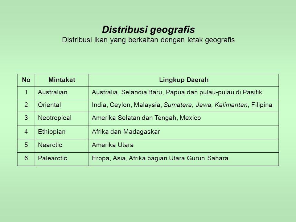 Distribusi ikan yang berkaitan dengan letak geografis