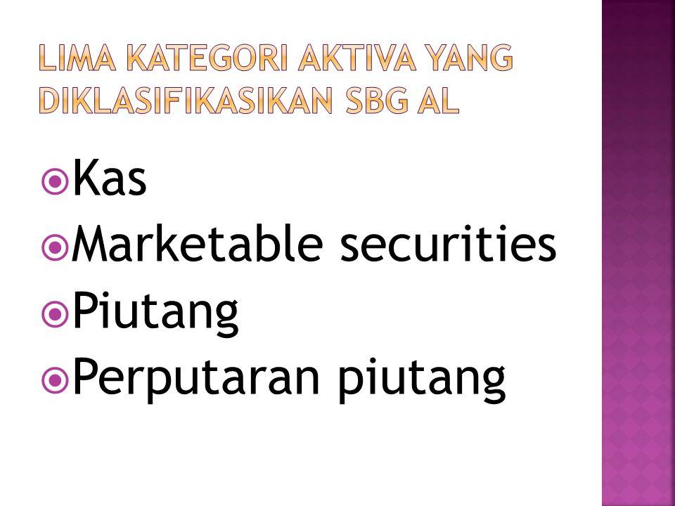 Lima kategori aktiva yang diklasifikasikan sbg al