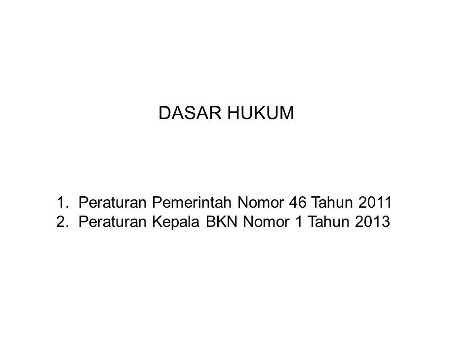 DASAR HUKUM Peraturan Pemerintah Nomor 46 Tahun 2011