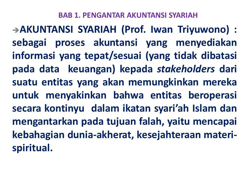 BAB 1. PENGANTAR AKUNTANSI SYARIAH