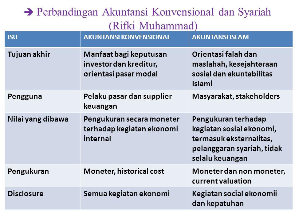  Perbandingan Akuntansi Konvensional dan Syariah (Rifki Muhammad)