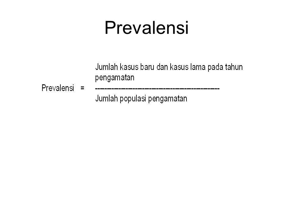Prevalensi