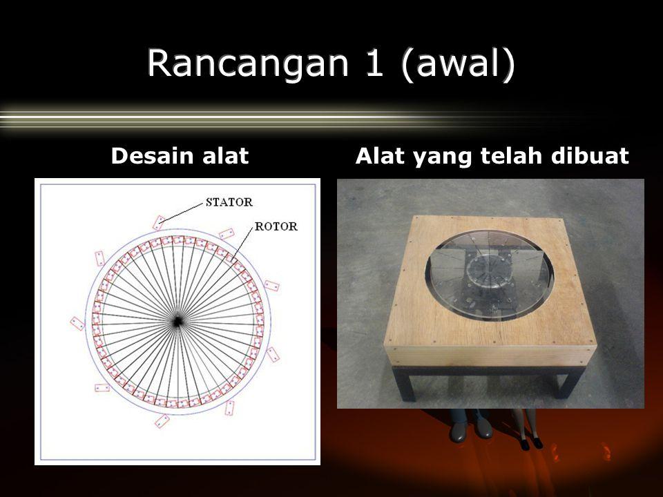 Rancangan 1 (awal) Desain alat Alat yang telah dibuat