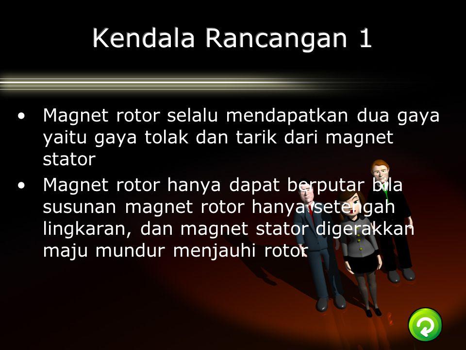 Kendala Rancangan 1 Magnet rotor selalu mendapatkan dua gaya yaitu gaya tolak dan tarik dari magnet stator.