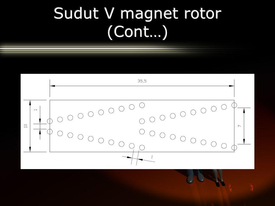 Sudut V magnet rotor (Cont…)