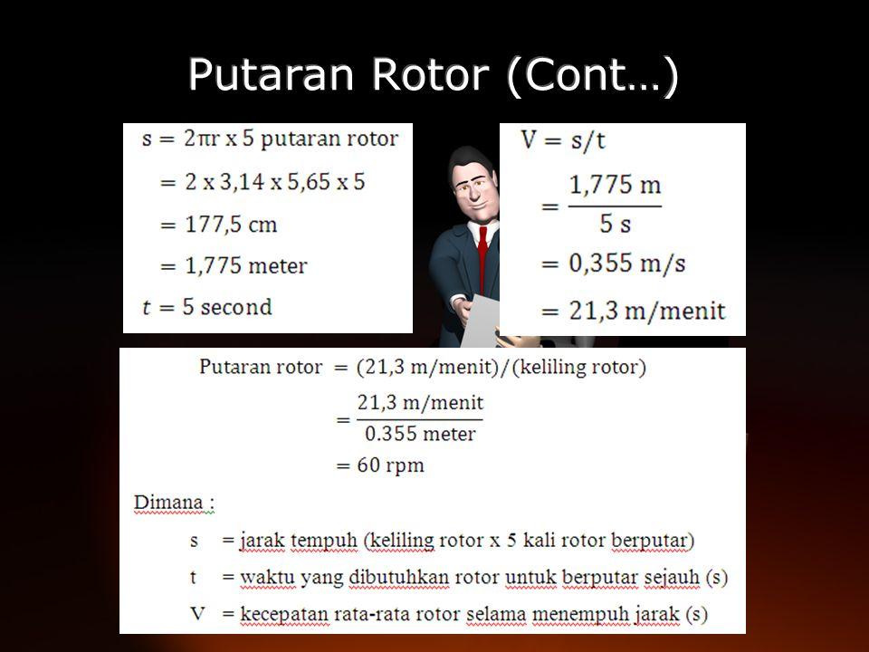 Putaran Rotor (Cont…)