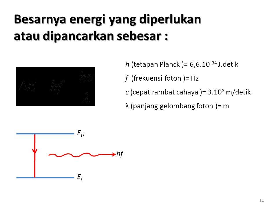 Besarnya energi yang diperlukan atau dipancarkan sebesar :