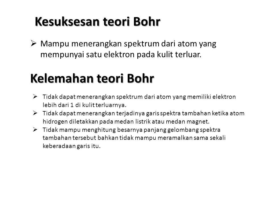 Kesuksesan teori Bohr Kelemahan teori Bohr
