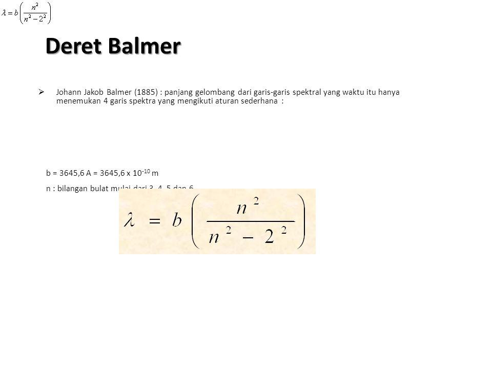Deret Balmer