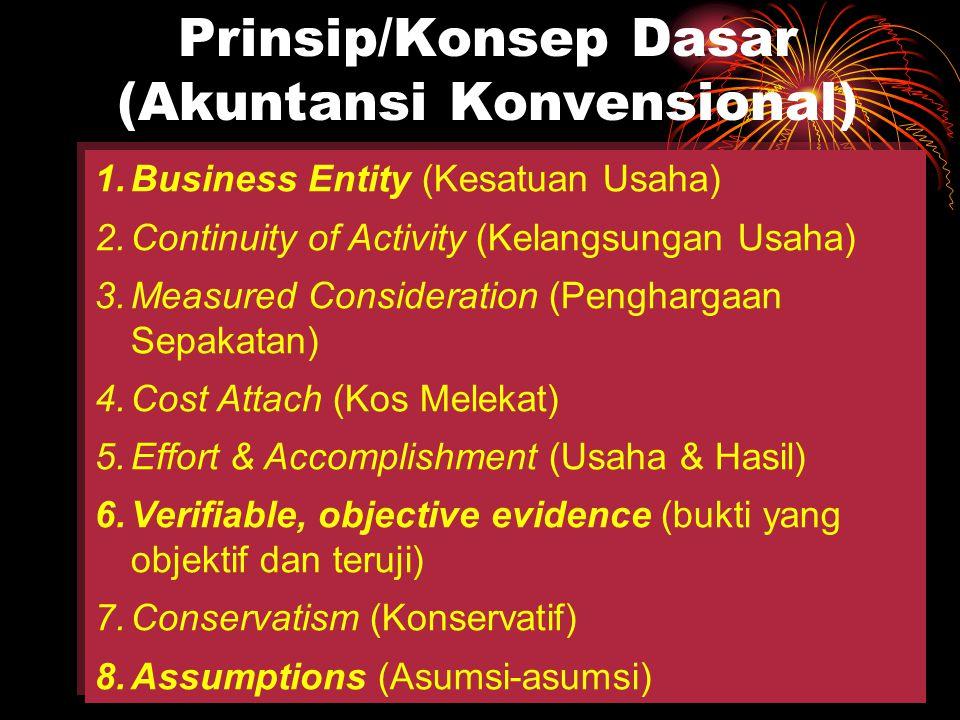 Prinsip/Konsep Dasar (Akuntansi Konvensional)