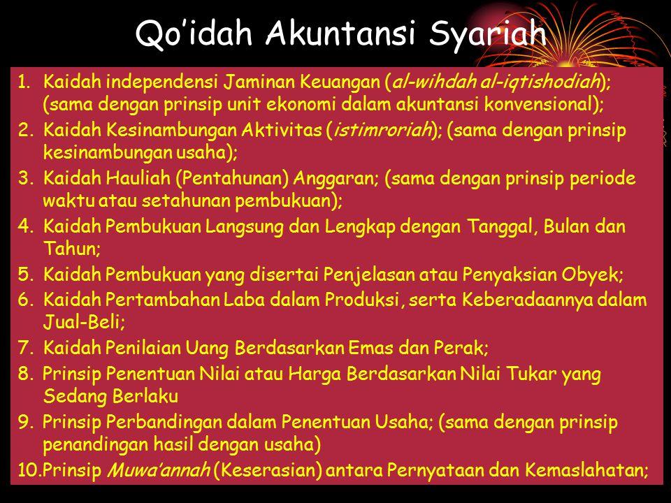 Qo'idah Akuntansi Syariah