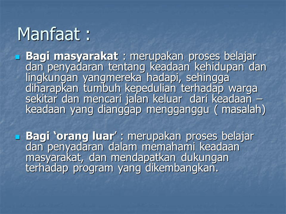 Manfaat :