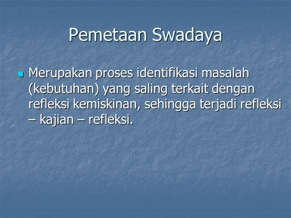 Pemetaan Swadaya