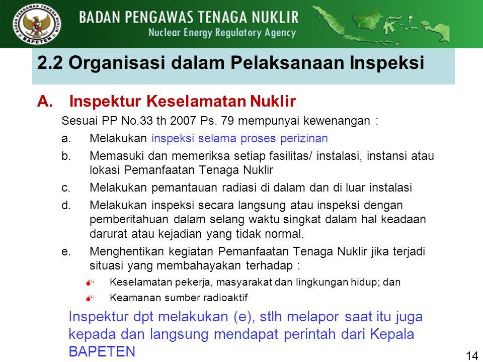2.2 Organisasi dalam Pelaksanaan Inspeksi
