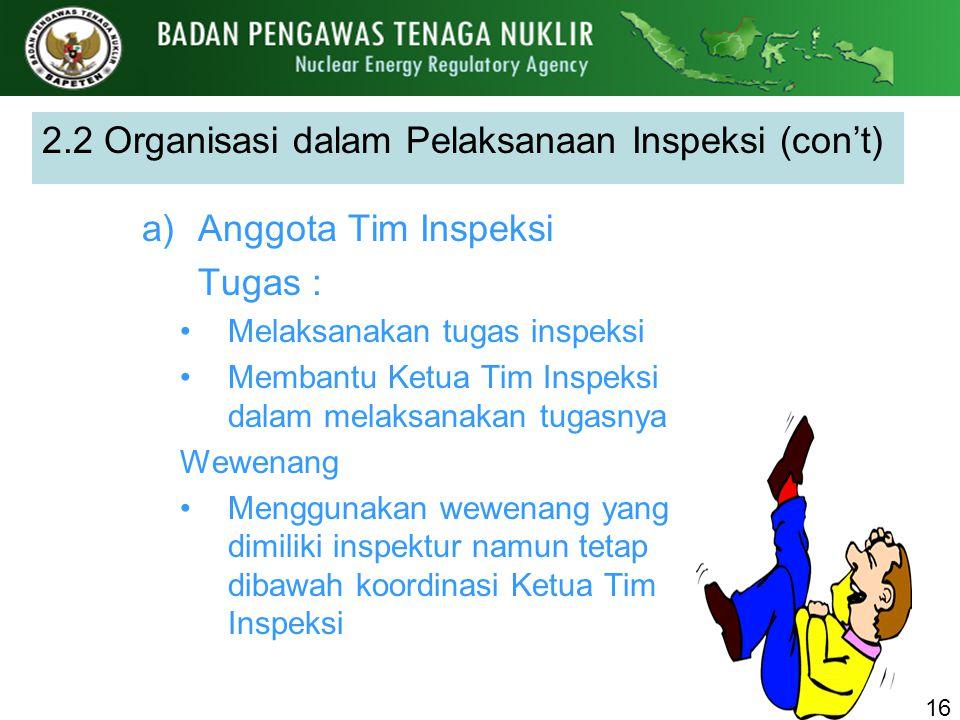 2.2 Organisasi dalam Pelaksanaan Inspeksi (con't)