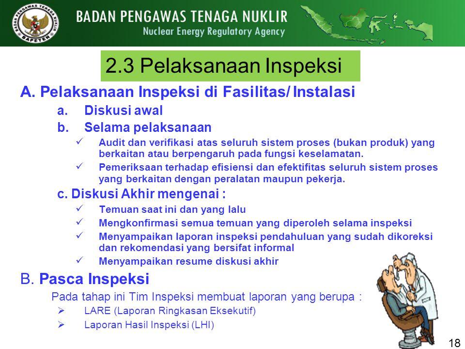 2.3 Pelaksanaan Inspeksi A. Pelaksanaan Inspeksi di Fasilitas/ Instalasi. Diskusi awal. Selama pelaksanaan.