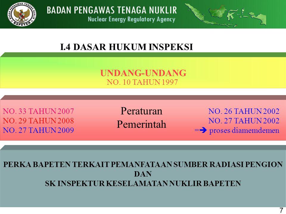 Peraturan Pemerintah I.4 DASAR HUKUM INSPEKSI UNDANG-UNDANG