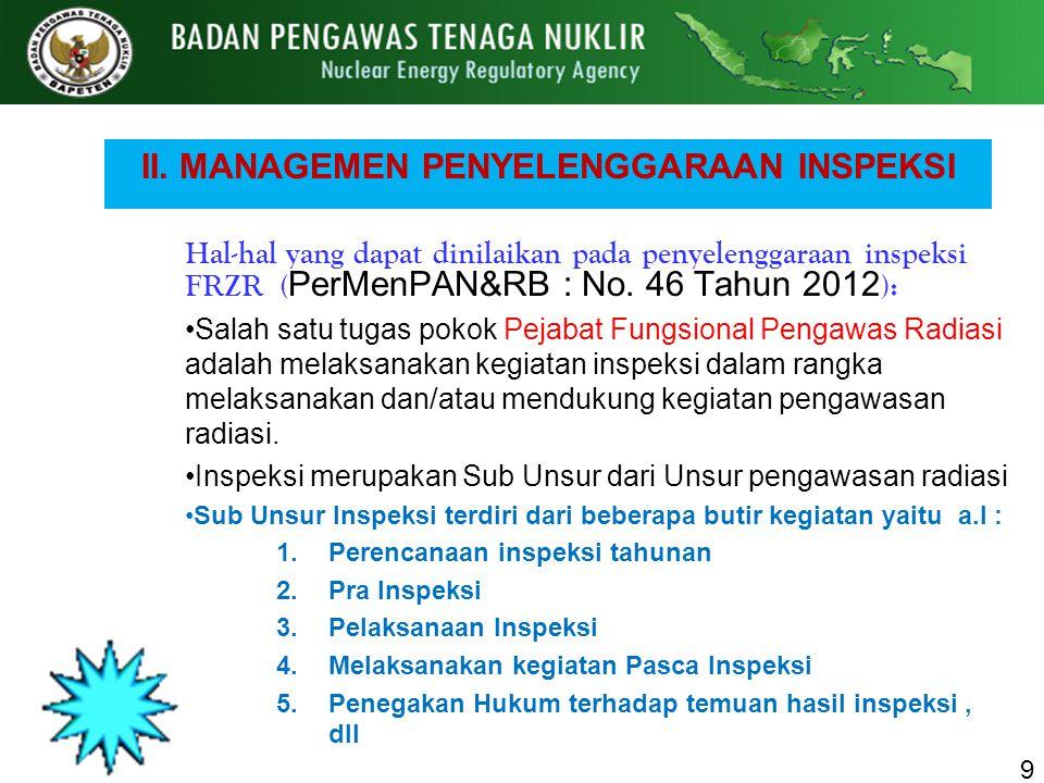 II. MANAGEMEN PENYELENGGARAAN INSPEKSI