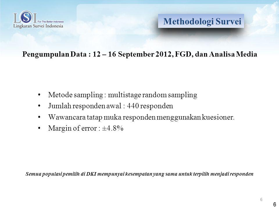 Pengumpulan Data : 12 – 16 September 2012, FGD, dan Analisa Media