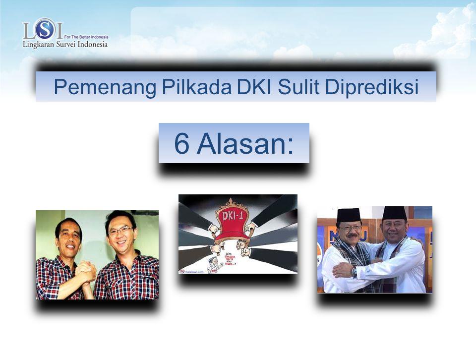 Pemenang Pilkada DKI Sulit Diprediksi
