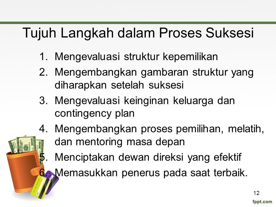 Tujuh Langkah dalam Proses Suksesi
