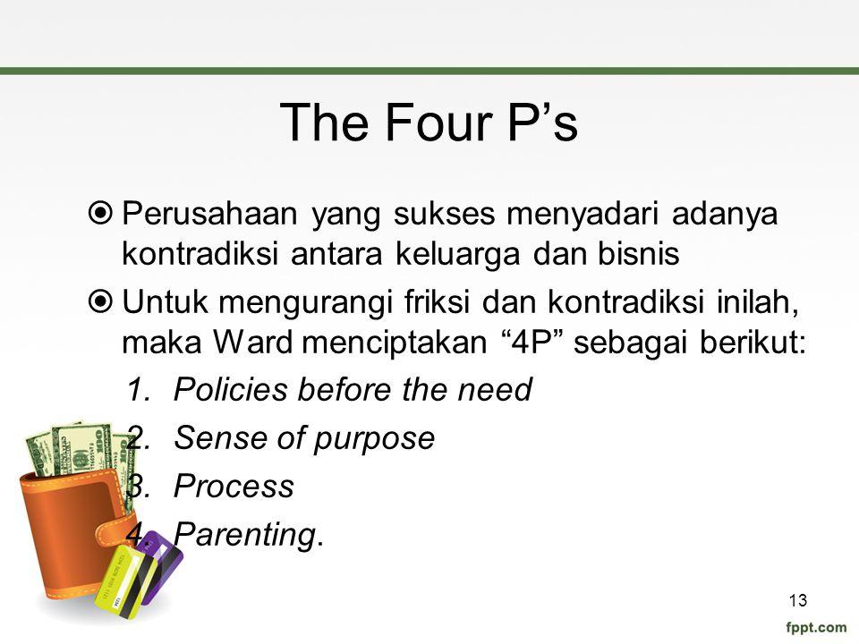 The Four P's Perusahaan yang sukses menyadari adanya kontradiksi antara keluarga dan bisnis.