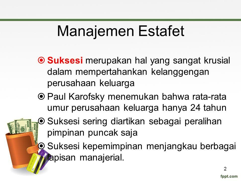 Manajemen Estafet Suksesi merupakan hal yang sangat krusial dalam mempertahankan kelanggengan perusahaan keluarga.